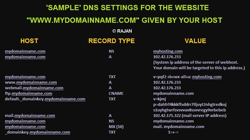 DNS SETTINGS SAMPLE